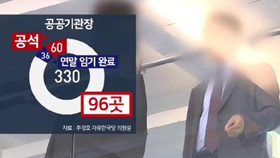 60곳 기관장 아직도 공석…文정부도 '낙하산' 논란