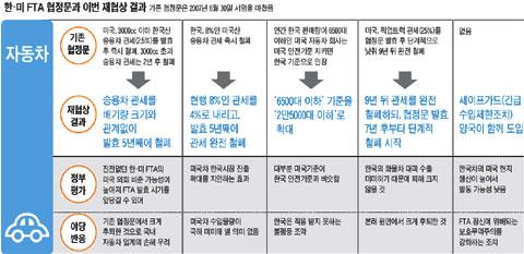 이미지를 클릭하시면 스냅샷으로 크게 볼 수 있습니다. / 조선닷컴