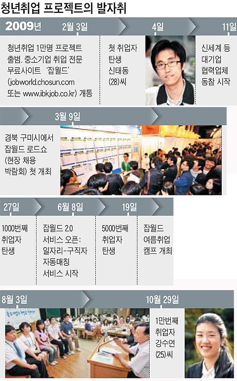 기술·자금력·복지 3박자 갖춘 '최강의 중소기업' 600곳 선정