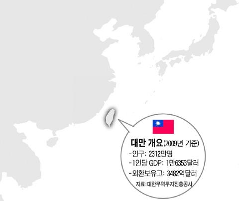 [Weekly BIZ] 세계 1등 中企군단의 대만 차이완(China+Taiwan) 시대 '물 만난 고기'