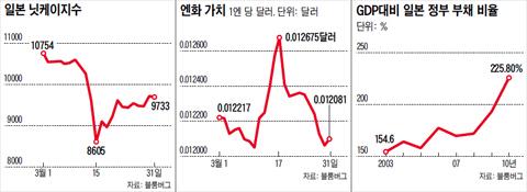 [Weekly BIZ] [Cover Story] 그래도 '해'는 다시 떠오른다