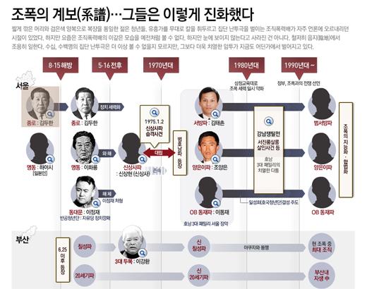 이미지를 클릭하시면 인포그래픽스로 크게 볼 수 있습니다. / 조선닷컴