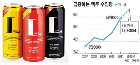 (왼쪽 사진)롯데마트가 독일 판매량 1위 맥주회사 웨팅어사(社)와 연계해 개발한 반값 수입 맥주 'L'. /연합뉴스