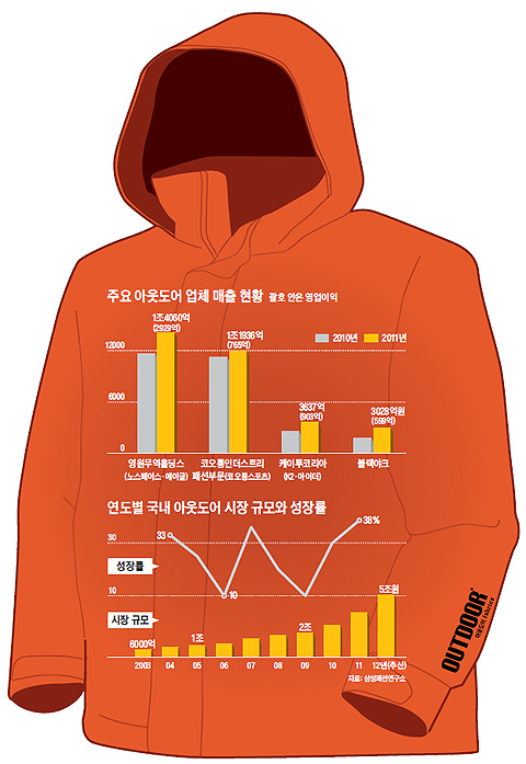 이미지를 클릭하시면 그래픽 뉴스로 크게 볼 수 있습니다. / 조선닷컴