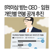 5  CEO    