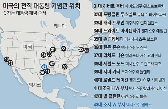 미국의 전직 대통령 기념관 위치 지도