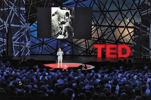 TED per alumnes