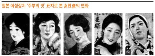 '주부의 벗' 표지의 미인화는 시대가 바라는 주부의 이상상을 시각적으로 구현했다. ①초기 1917~1920년에는 주로 기모노 차림에 머리 모양은 마루마게(묶어 올린 일본식 머리) 스타일. 연약하고 순종적인 주부 이미지. ②1922년부터는 사실적인 서양화를 표지에 차용하기 시작했다. ③1927년 6월호 그림. 볼이 통통한 건강하고 풍만한 여성상. ④1930년대에 와선 상업미술계의 미인 아이콘을 받아들인다. 갸름한 얼굴에 치아가 확실히 드러나는 요염한 미소가 돋보인다. ⑤전쟁이 본격화되는 1941년 이후엔 표지 그림도 군국(軍國)적 색채가 짙어진다. 노동과 육아에 종사하는 성실한 여성상을 표현했다.
