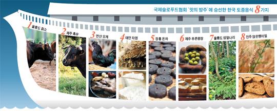 국제슬로푸드협회 '맛의 방주'에 승선한 한국 토종음식 8가지 사진