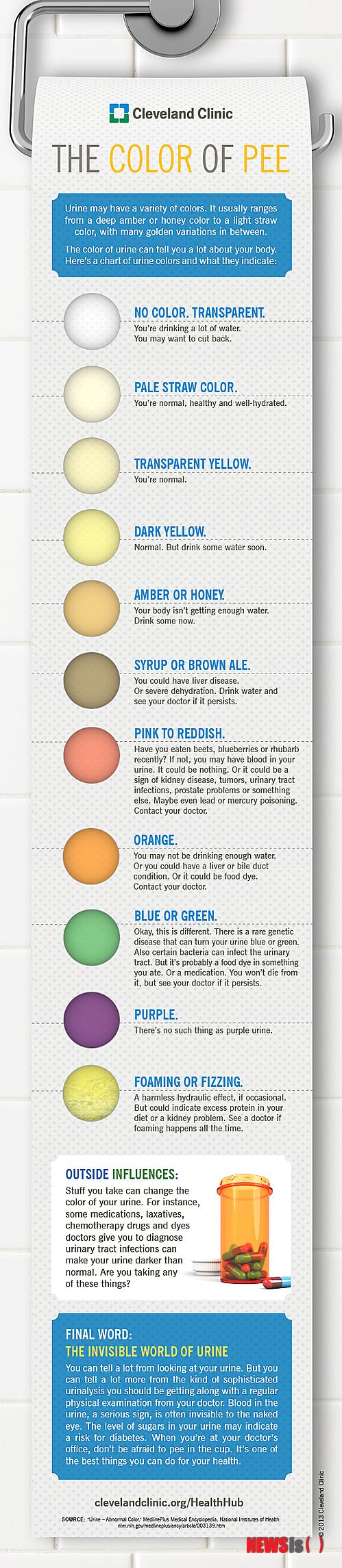 소변 색으로 한 눈에 보는 당신의 건강은?