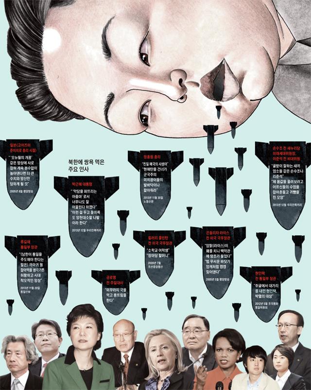북한 욕폭탄