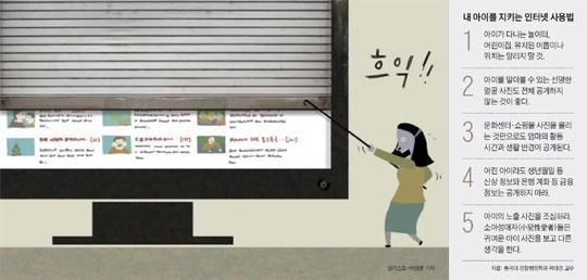 '사생활 노출' 육아 블로그