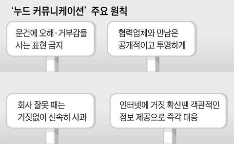 '누드 커뮤니케이션' 주요 원칙.
