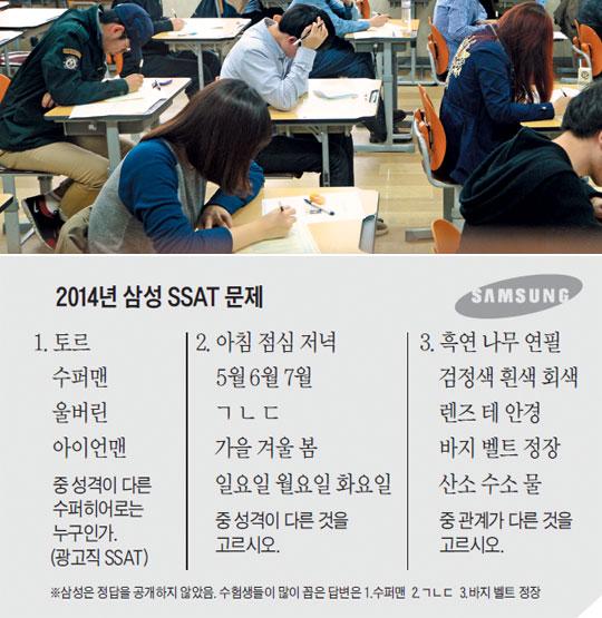 2014년 삼성 SSAT 문제.