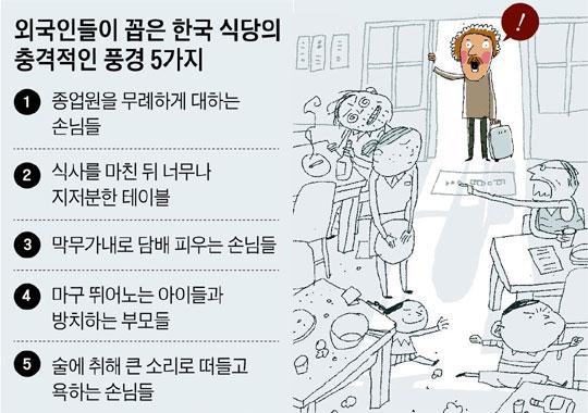 외국인들이 꼽은 한국 식당의 충격적인 풍경 5가지.