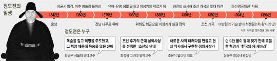 고려末처럼 어지러운 한국사회… 혁명가 정도전에 공감하다