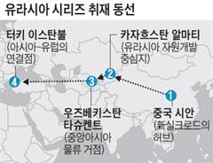 유라시아 시리즈 취재 동선.