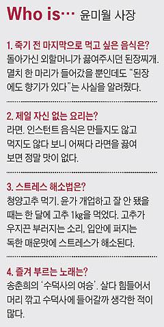 윤미월 사장.