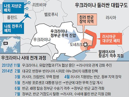 우크라이나 주변 지도