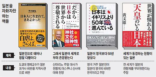 일본을 자화자찬 하는 책들.