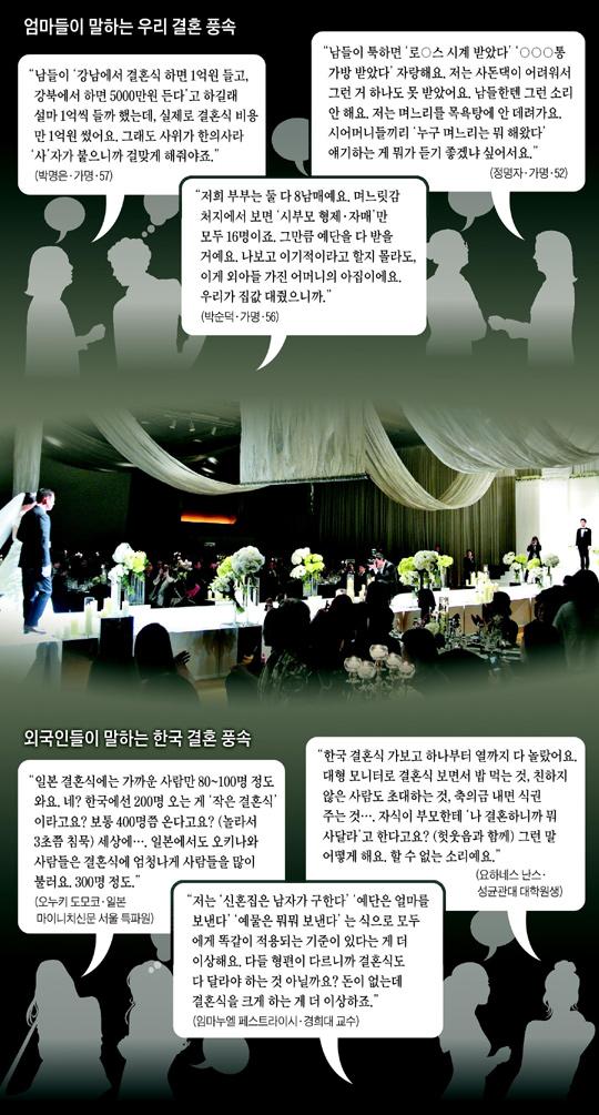 엄마들이 말하는 우리 결혼 풍속. 외국인들이 말하는 한국 결혼 풍속.