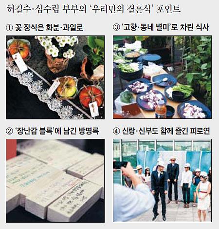 허길수·심수림 부부의 우리만의 결혼식 포인트 정리 사진