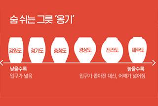 맛있는 김치의 비밀 5