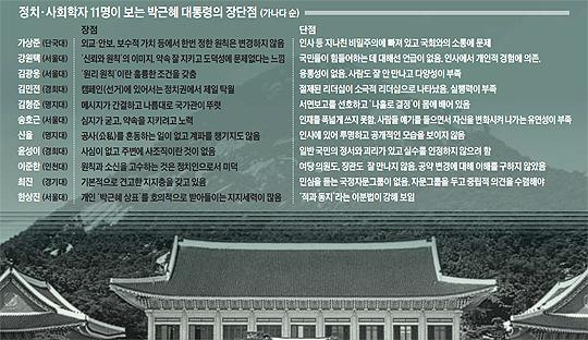 정치, 사회학자 11명이 보는 박근혜 대통령의 장단점 정리 표