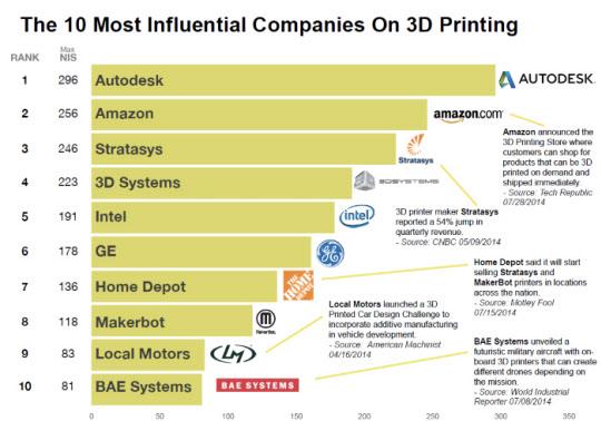 3d 프린터 소프트웨어