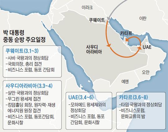 박 대통령 중동 순방 주요일정.