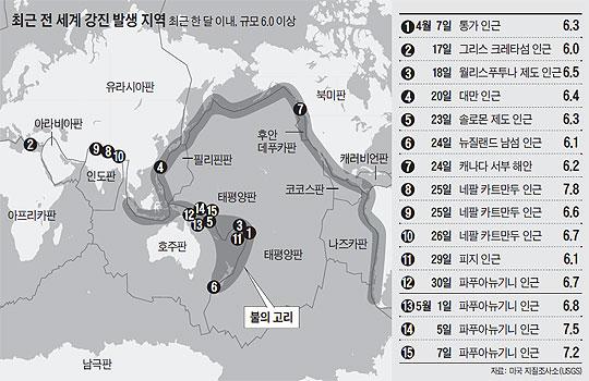 최근 전 세계 강진 발생 지역