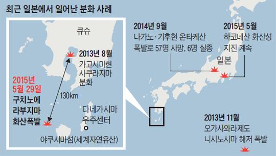 최근 일본에서 일어난 분화 사례 정리 지도