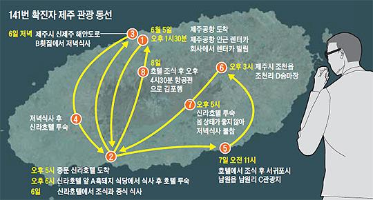 141번 확진자 제주 관광 동선 정리 그래픽