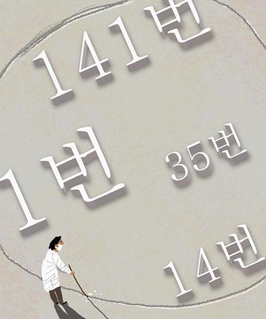 [김철중의 생로병사] 1번, 35번, 141번… 메르스가 낳은 '번호 인간'
