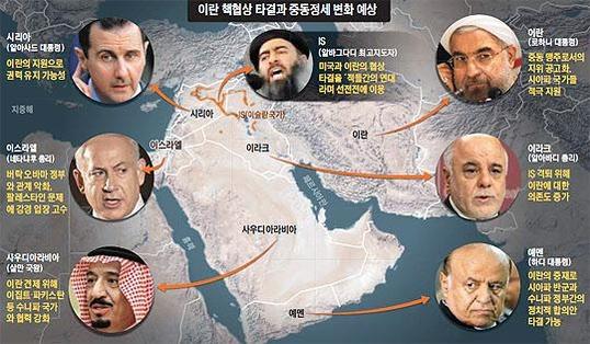 이란 핵협상 타결에 따른 중동 정세 변화 전망/조선DB