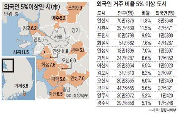 외국인 5% 이상인 시 지도