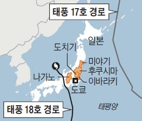 태풍 17, 18호 경로도