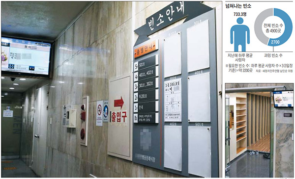 26일 서울 영등포구의 한 장례식장 빈소가 텅 비어 있다(오른쪽 사진). 이 장례식장은 빈소 6곳을 운영하지만 이날은 1곳에만 빈소가 차려져 있었다(왼쪽 사진). /성형주 기자