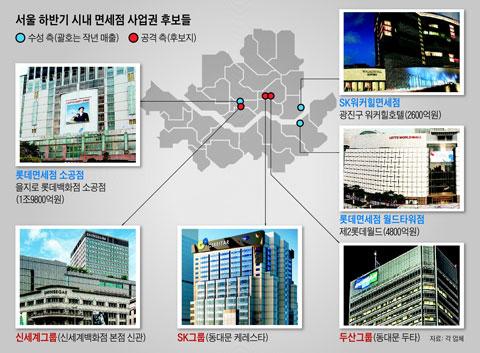 서울 하반기 시내 면세점 사업권 후보들