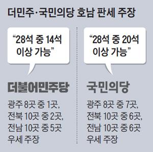 더민주·국민의당 호남 판세 주장
