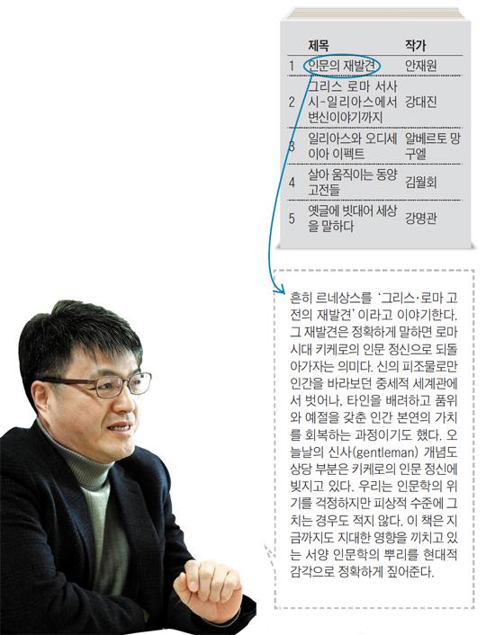 [당신의 리스트] 서양고전학자 김헌 서울대 교수, 고전에 대한 애정 일깨우는 책 5