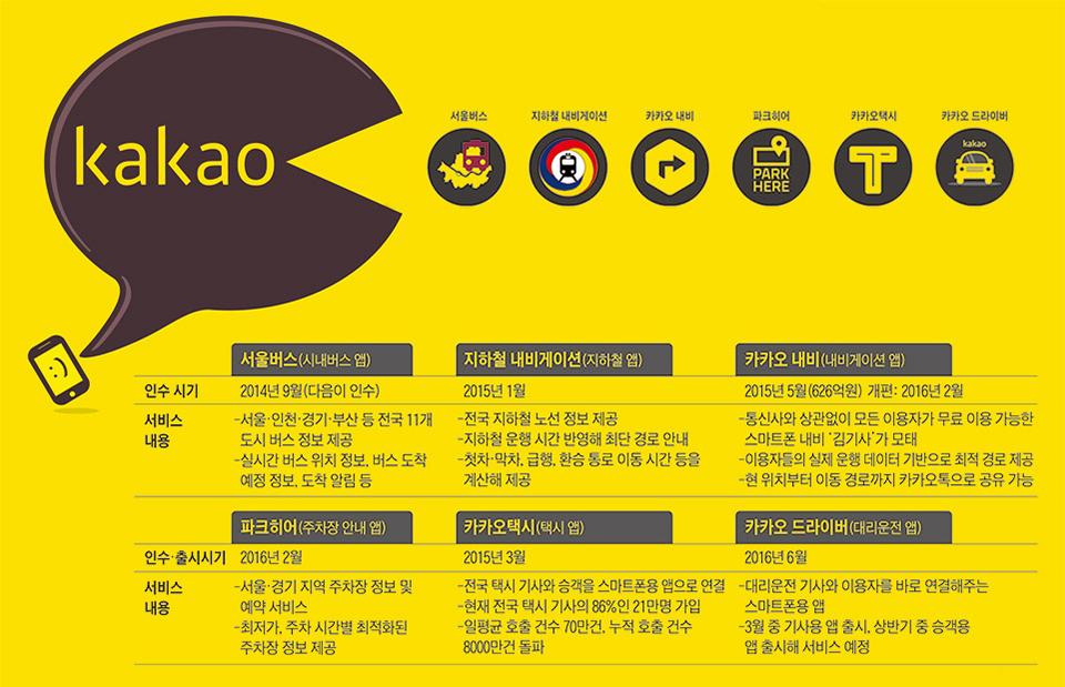 한국산업기술대 대표 학과 소개 - 조선닷컴 - 교육·취업 > 신문은