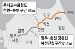 춘천~속초 東西고속철 확정… 강원도 30년 숙원 풀어