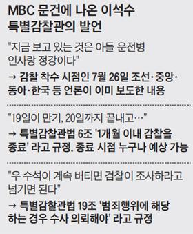 MBC 문건에 나온 이석수 특별감찰관의 발언 정리 표