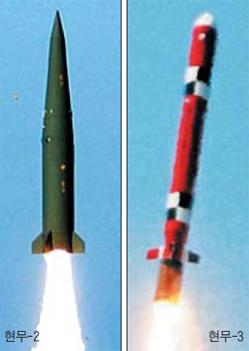 현무-2는 사거리 300~500㎞인 우리 군의 주력 탄도미사일. 현무-3는 사거리 1000㎞인 크루즈 미사일.