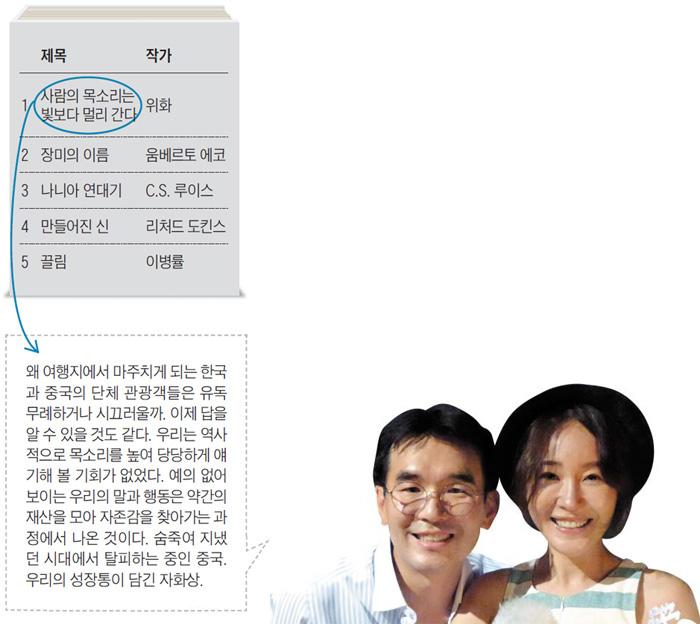 [당신의 리스트] 건축가 오영욱·배우 엄지원 부부 '서재 결혼시키기'