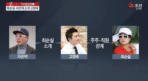 [TV조선 단독] '더블루케이' 고영태, 최순실-차은택 연결고리