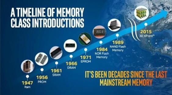 인텔은 지난해 3D 크로스포인트 기술을 공개하며 이 기술이 1947년 램(RAM) 메모리, 1989년 낸드플래시 메모리가 등장한 이후 가장 혁신적인 기술적 변화라고 주장했다./ 인텔 제공