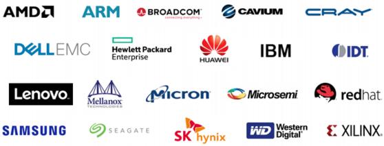 지난달 삼성전자, SK하이닉스, 마이크론,  AMD, ARM 등 반도체 제조·설계 업체들과 HPE, IBM 등이 결성한 차세대 메모리 개발 컨소시엄인 Gen-Z의 회원사 명단. 인텔을 제외한 대부분의 상위권 반도체 업체들이 참여하고 있다. / 출처=Gen-Z 홈페이지