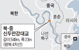 북, 중 신두만강대교 지도